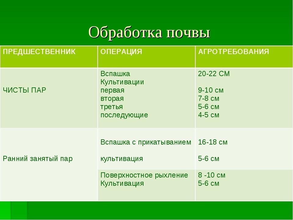 Обработка почвы ПРЕДШЕСТВЕННИКОПЕРАЦИЯАГРОТРЕБОВАНИЯ ЧИСТЫ ПАРВспашка Куль...