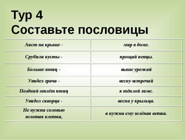 Тур 4 Составьте пословицы