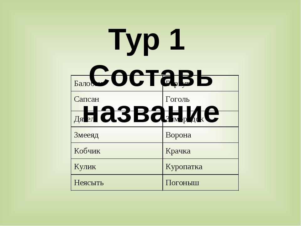 Тур 1 Составь название