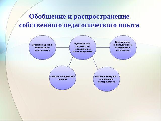 Обобщение и распространение собственного педагогического опыта