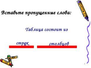 Вставьте пропущенные слова: Таблица состоит из и . строк столбцов Москва, 200