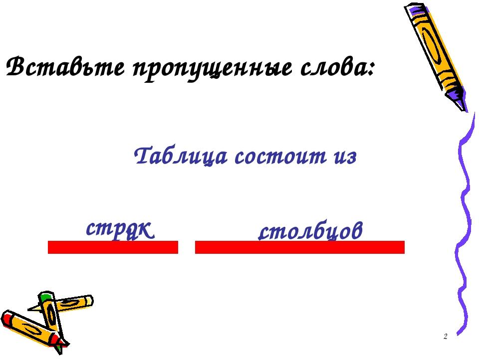 Вставьте пропущенные слова: Таблица состоит из и . строк столбцов Москва, 200...