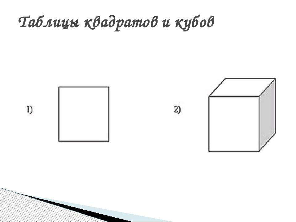 Таблицы квадратов и кубов