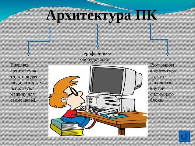 Внешняя архитектура: Системный блок — корпус, в котором находятся основные ф...