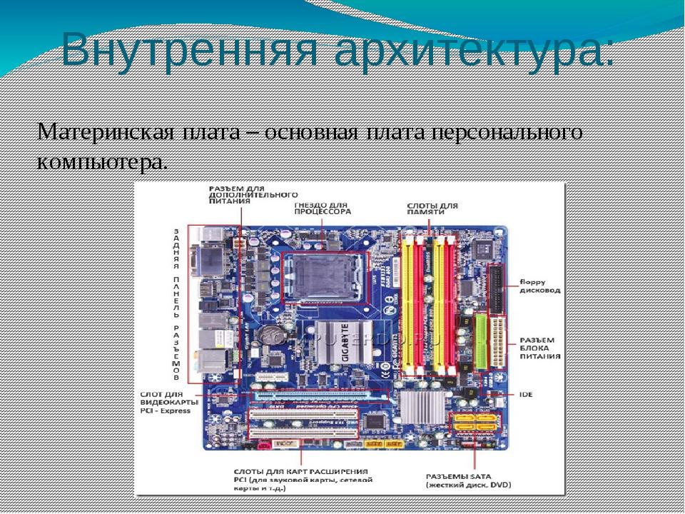 Форм-фактор; Поколение процессора; Фирма производитель;