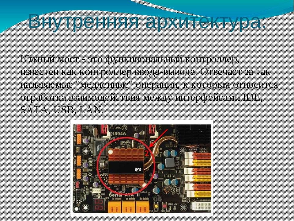 Внутренняя архитектура: Микропроцессорный комплект (чипсет) – набор микросхем...