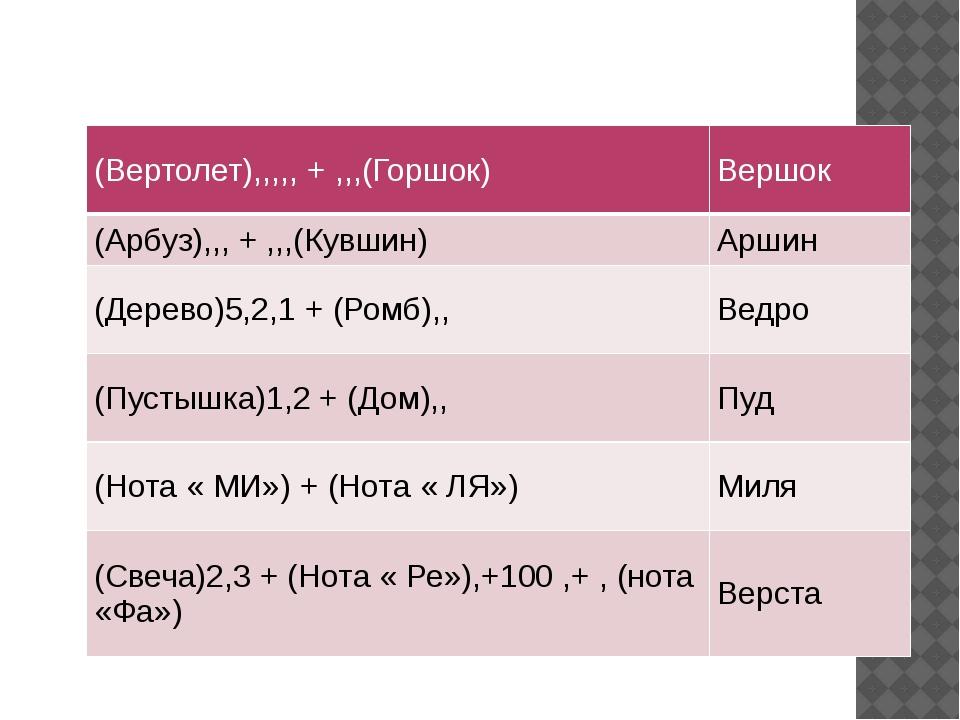 (Вертолет),,,,,+,,,(Горшок) Вершок (Арбуз),,,+,,,(Кувшин) Аршин (Дерево)5,2,...