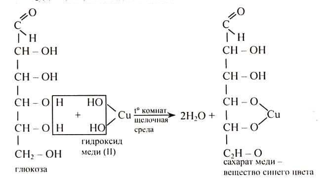 способах укажите уравнение качественой реакции на глюкозу реактивную тягу для