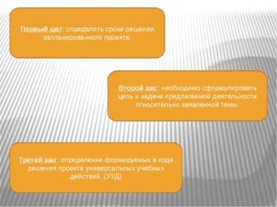 Первый шаг: определить сроки решения запланированного проекта. Второй шаг: не