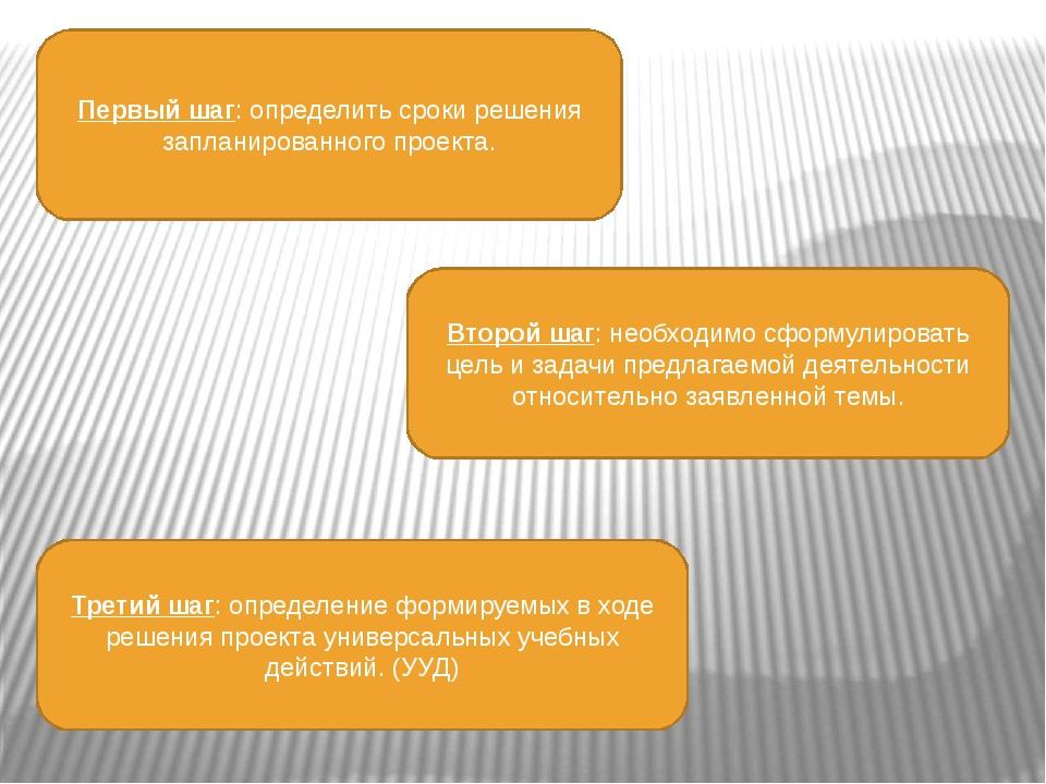 Первый шаг: определить сроки решения запланированного проекта. Второй шаг: не...