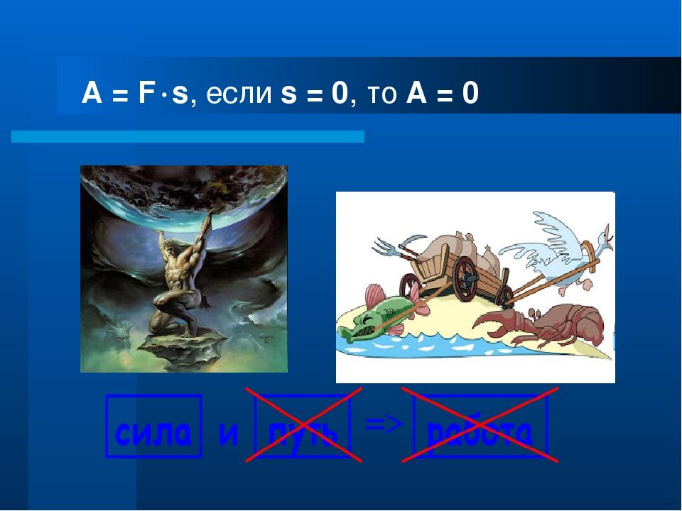A = F • s, если s = 0, то A = 0