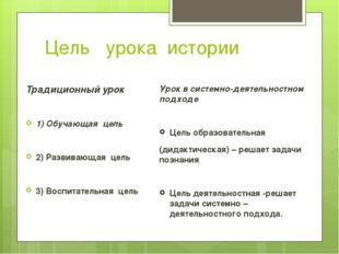 Цель урока истории Традиционный урок 1) Обучающая цель 2) Развивающая цель 3)