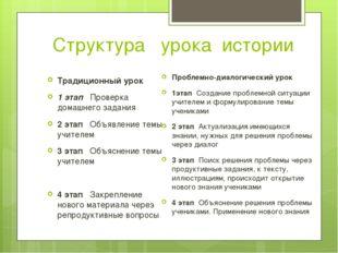 Структура урока истории Традиционный урок 1 этап Проверка домашнего задания 2
