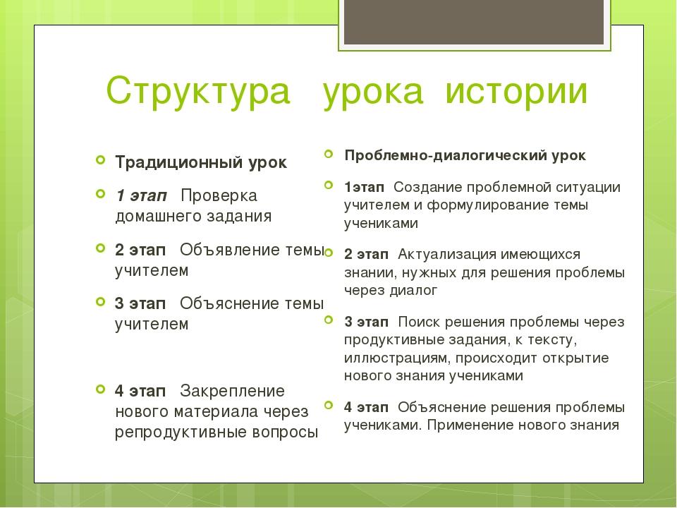 Структура урока истории Традиционный урок 1 этап Проверка домашнего задания 2...