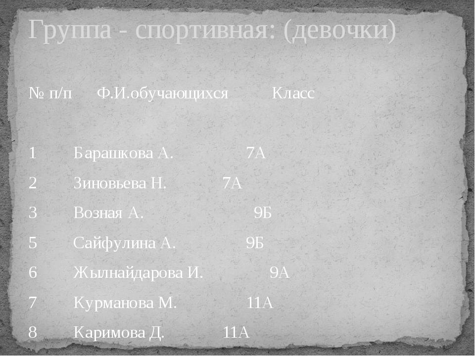 № п/п Ф.И.обучающихся Класс 1 Барашкова А. 7А 2 Зиновьева Н. 7А 3 Возна...