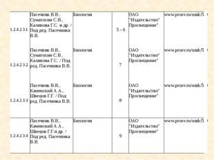 1.2.4.2.3.1 Пасечник В.В.,СуматохинС.В., Калинова Г.С. и др. / Под ред. Пасеч