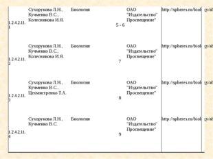 """Линия «Сферы» УМК """"Биология. Живой организм. 5-6 классы"""" УМК """"Биология. Разно"""