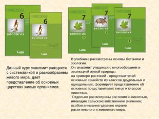 Содержание учебника для 6 класса Как работать с учебником . . . . . . . . . .