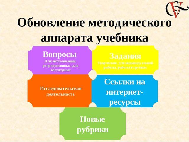 Новые рубрики Обновление методического аппарата учебника Вопросы Для актуализ...
