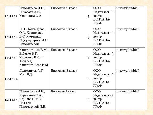 математика 9 класс вариант ма90702 статград 2014-2015