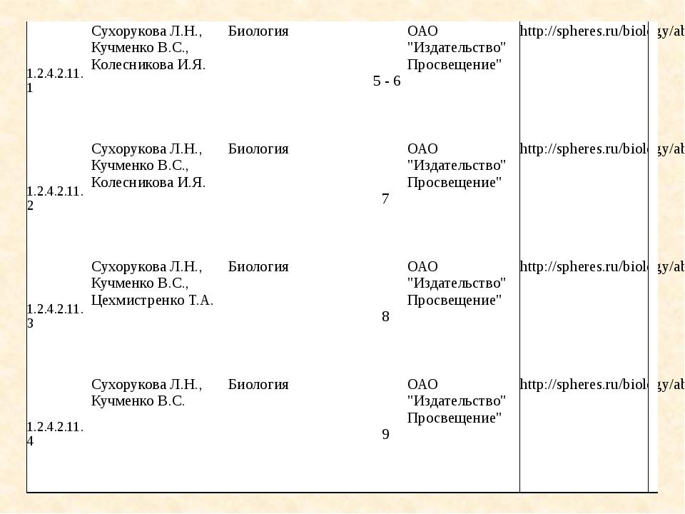 """Линия «Сферы» УМК """"Биология. Живой организм. 5-6 классы"""" УМК """"Биология. Разно..."""