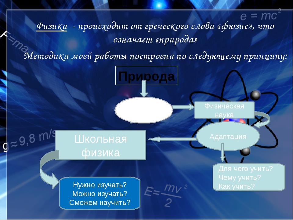 Физика - происходит от греческого слова «фюзис», что означает «природа» Метод...