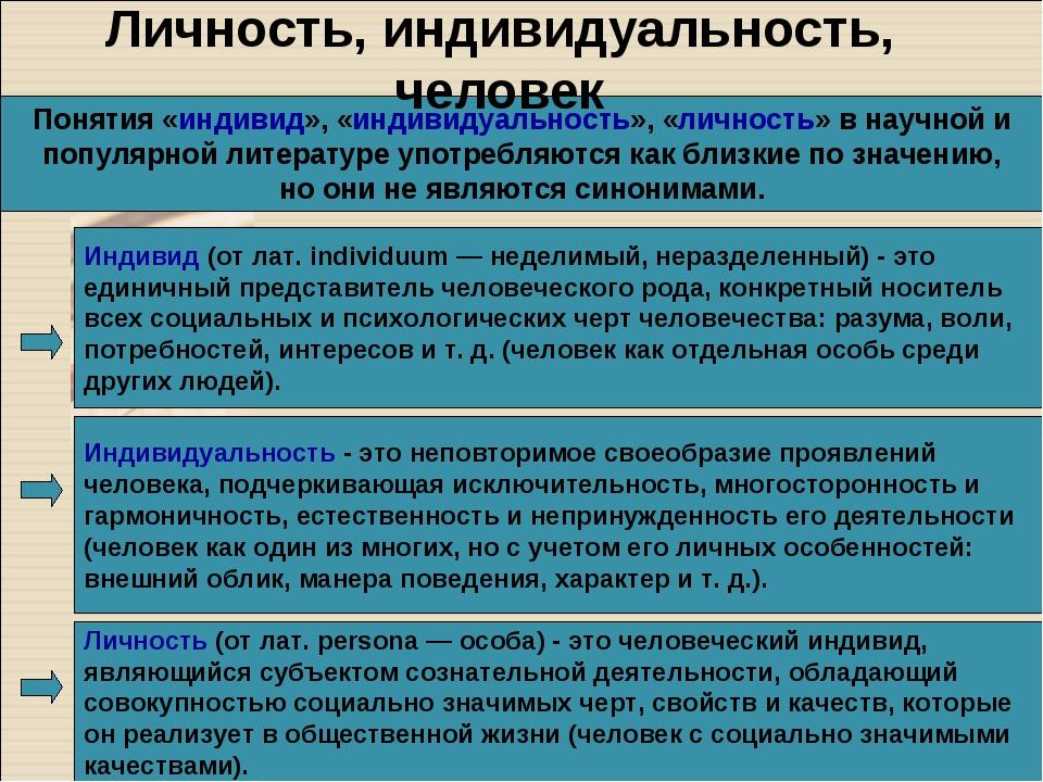 Понятия «индивид», «индивидуальность», «личность» в научной и популярной лите...