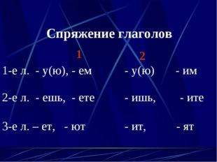 Спряжение глаголов 1 2 1-е л. - у(ю), - ем - у(ю) - им 2-е л. - ешь, - ете -