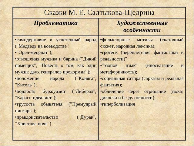 Сказки М.Е.Салтыкова-Щедрина ПроблематикаХудожественные особенности самод...