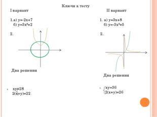 Ключи к тесту I вариант II вариант 1.а) у=-2х+7 1. а) у=3х+8 б) у=3х²+2 б) у