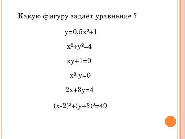 Какую фигуру задаёт уравнение ? у=0,5х²+1 х²+у²=4 ху+1=0 х³-у=0 2х+3у=4 (х-2)...