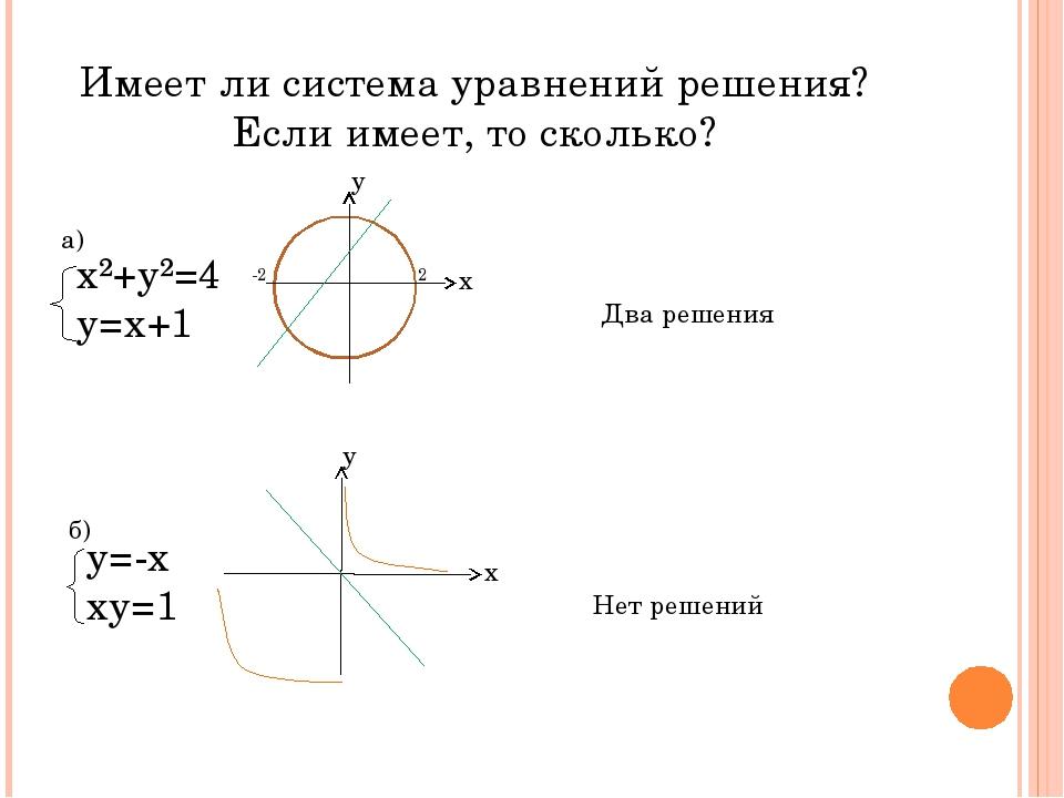 Имеет ли система уравнений решения? Если имеет, то сколько? х²+у²=4 у=х+1 х у...