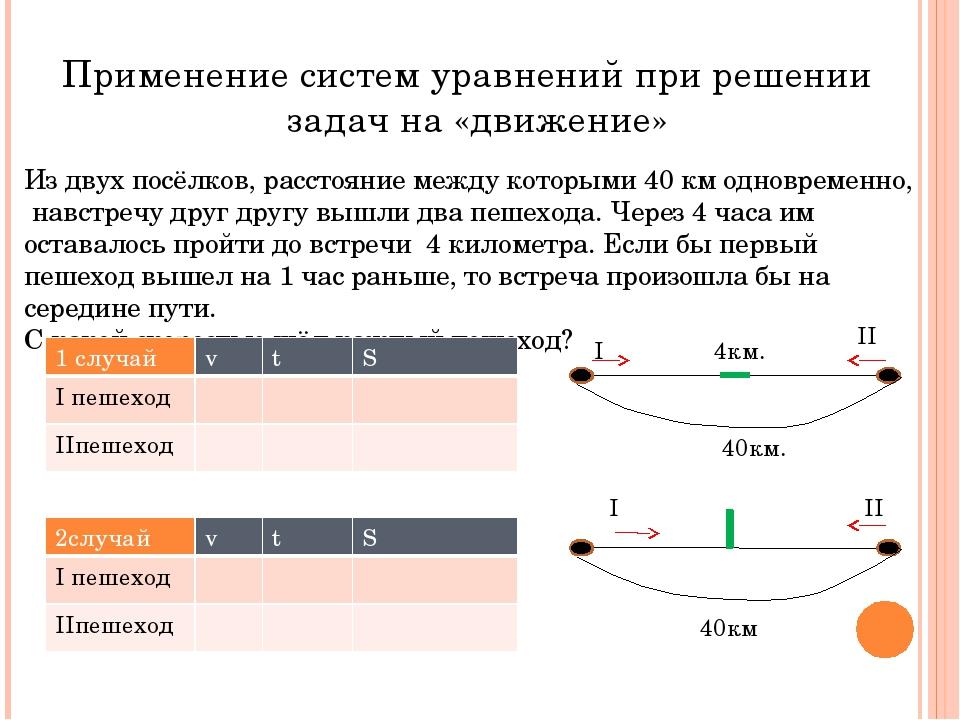 Применение систем уравнений при решении задач на «движение» Из двух посёлков,...