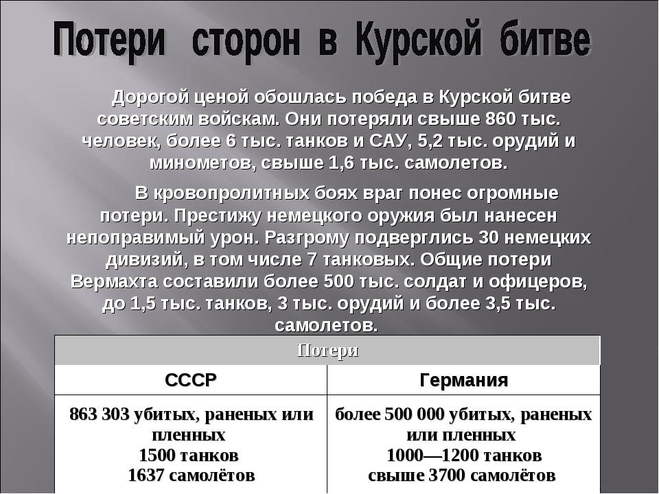 Дорогой ценой обошлась победа в Курской битве советским войскам. Они потерял...