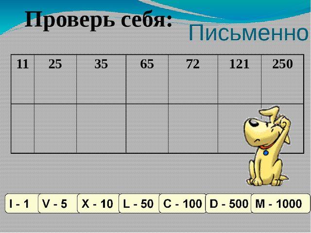 Проверь себя: 11 25 35 65 72 121 250 XI XXV XXXV LXV LXXII CXXI CCL
