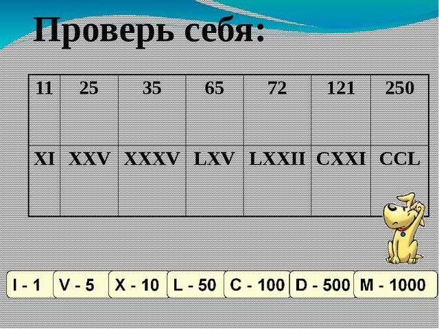 Записать число. а) DXLV = 500 + (50 – 10) + 5 = 545 б) MDCCLXXXVI = 1000 + 50...