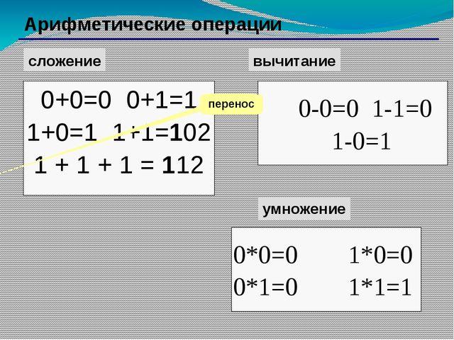 Соответствие чисел, записанных в различных системах счисления Десятичная Дво...
