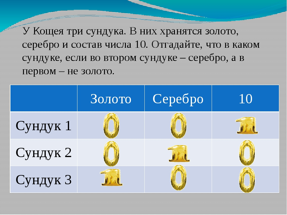 Состав числа 10 серебро золото