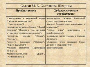 Сказки М.Е.Салтыкова-Щедрина ПроблематикаХудожественные особенности самод