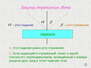 Законы отражения света зеркало - угол падения - угол отражения 1. Угол падени