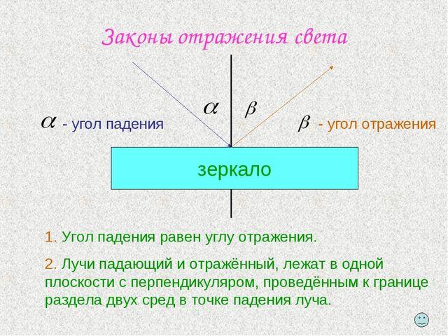 Законы отражения света зеркало - угол падения - угол отражения 1. Угол падени...