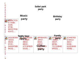 Safari park party Birthday party Family party Coffee party Music party Teddy