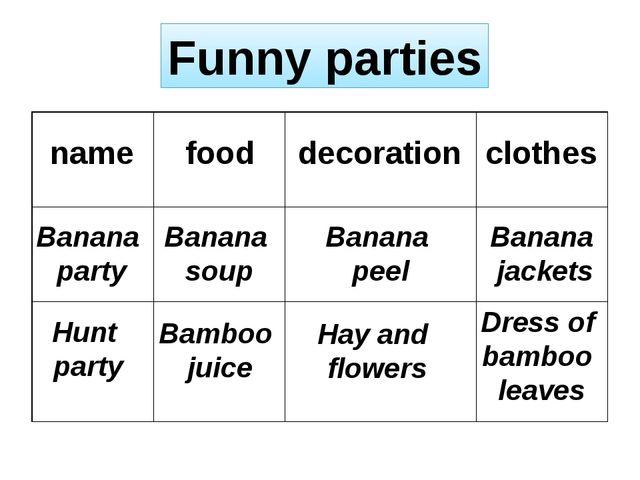name food decoration clothes Funny parties Banana party Banana soup Banana pe...
