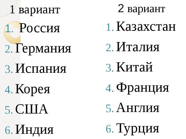 Россия Германия Испания Корея США Индия Казахстан Италия Китай Франция Англи...