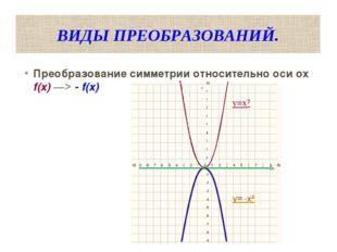 ВИДЫ ПРЕОБРАЗОВАНИЙ. Преобразование симметрии относительно оси оx f(x) ―> - f