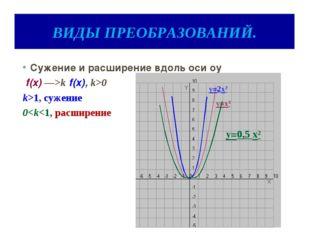 ВИДЫ ПРЕОБРАЗОВАНИЙ. Сужение и расширение вдоль оси оy f(x) ―>k f(x), k>0 k>1
