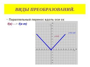 ВИДЫ ПРЕОБРАЗОВАНИЙ. Параллельный перенос вдоль оси оx f(x) ―> f(x-m) y=|x| y