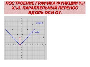ПОСТРОЕНИЕ ГРАФИКА ФУНКЦИИ Y=|X|+3. ПАРАЛЛЕЛЬНЫЙ ПЕРЕНОС ВДОЛЬ ОСИ ОY. y=|x|