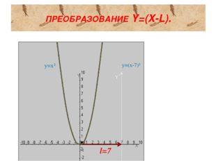 ПРЕОБРАЗОВАНИЕ Y=(X-L). y=x² y=(x-7)² Y´ l=7 admin - степень 2 admin - null
