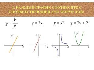 1. КАЖДЫЙ ГРАФИК СООТНЕСИТЕ С СООТВЕТСТВУЮЩЕЙ ЕМУ ФОРМУЛОЙ: y = k x y = x² y